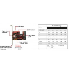 Addonics 5-Port HPM with RAID 5, system ver.