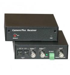 Rozšíření kapacity existujícího koax.vedení na dvě kamery a přenos RS485, pár zařízení, dlouhý dosah